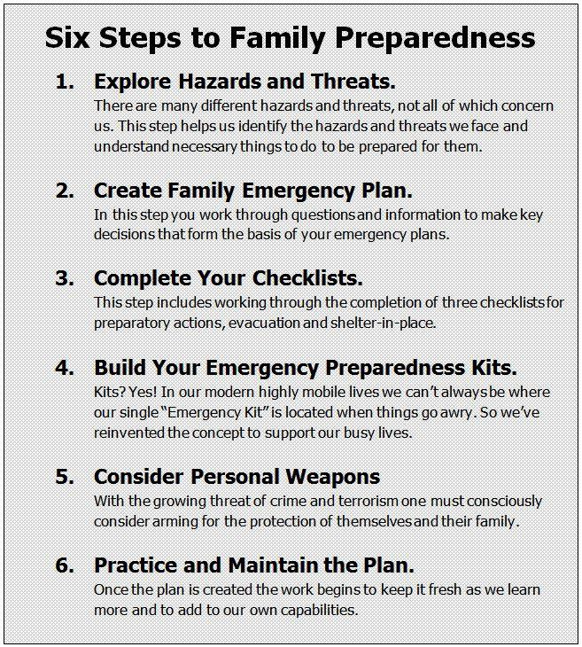 emergency disaster preparedness